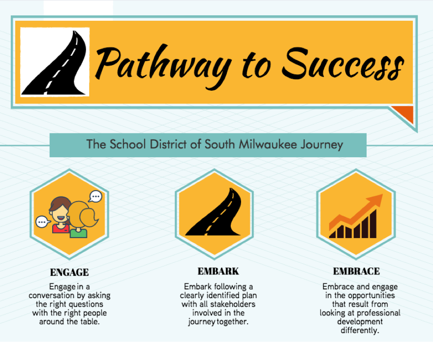 Pathway-to-Success